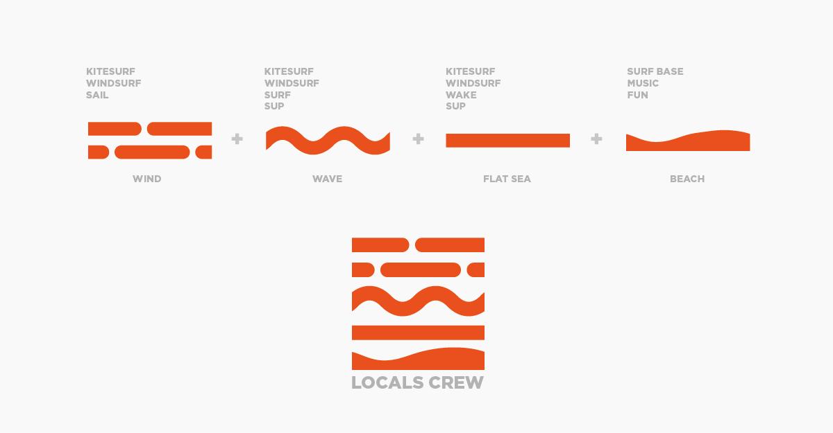 https://www.orlandinifrancesco.com/wp/wp-content/uploads/2019/02/Local-Crew-Salento-Logo-03.jpg
